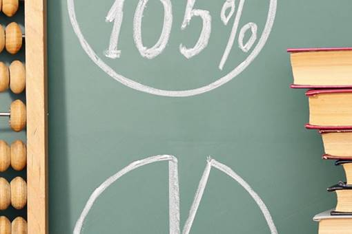 Research shows a continued need for financial education